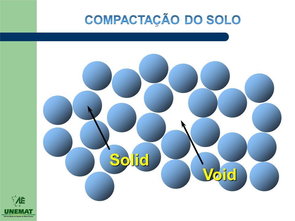 Solid Void COMPACTAÇÃO DO SOLO