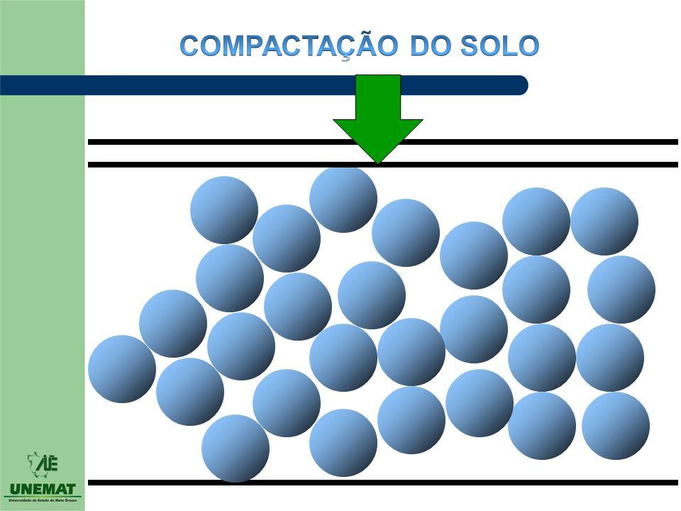 COMPACTAÇÃO DO SOLO a estrutura do solo pode ser medida pela estabilidade dos agregados. 38