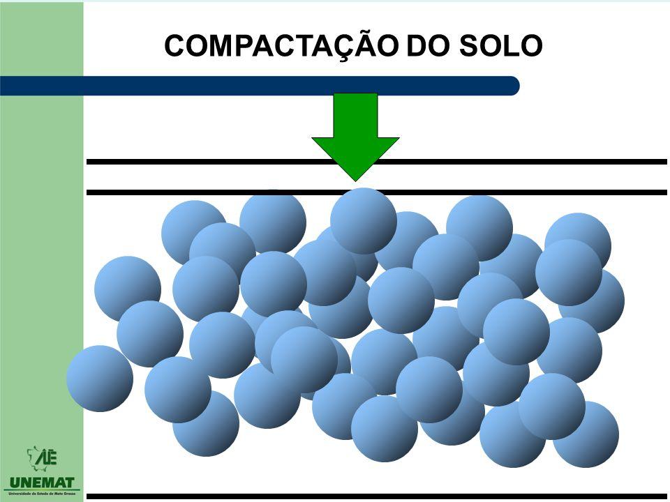 COMPACTAÇÃO DO SOLO a estrutura do solo pode ser medida pela estabilidade dos agregados. 39