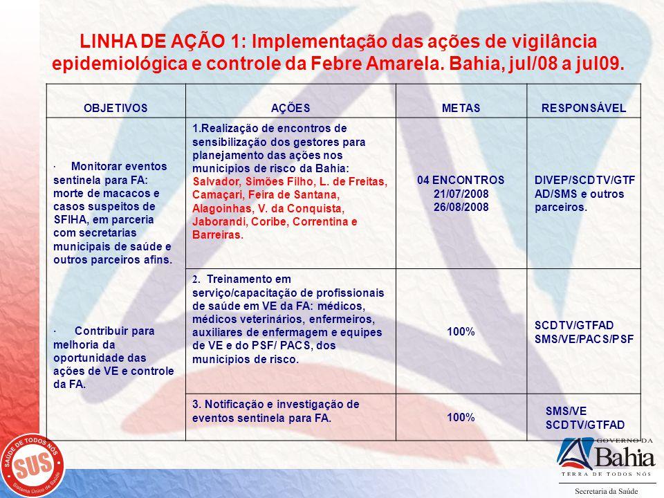 LINHA DE AÇÃO 1: Implementação das ações de vigilância epidemiológica e controle da Febre Amarela. Bahia, jul/08 a jul09.