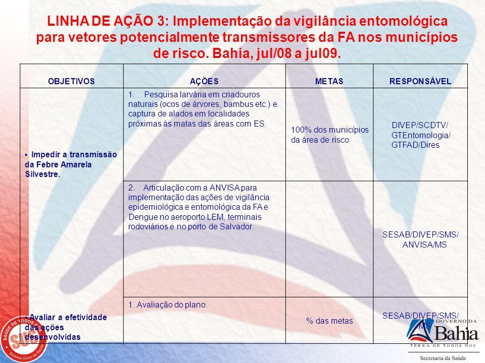 LINHA DE AÇÃO 3: Implementação da vigilância entomológica para vetores potencialmente transmissores da FA nos municípios de risco. Bahia, jul/08 a jul09.