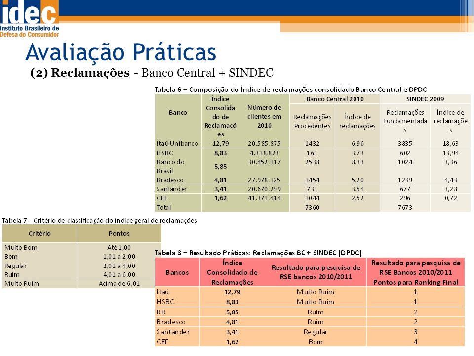 Avaliação Práticas (2) Reclamações - Banco Central + SINDEC