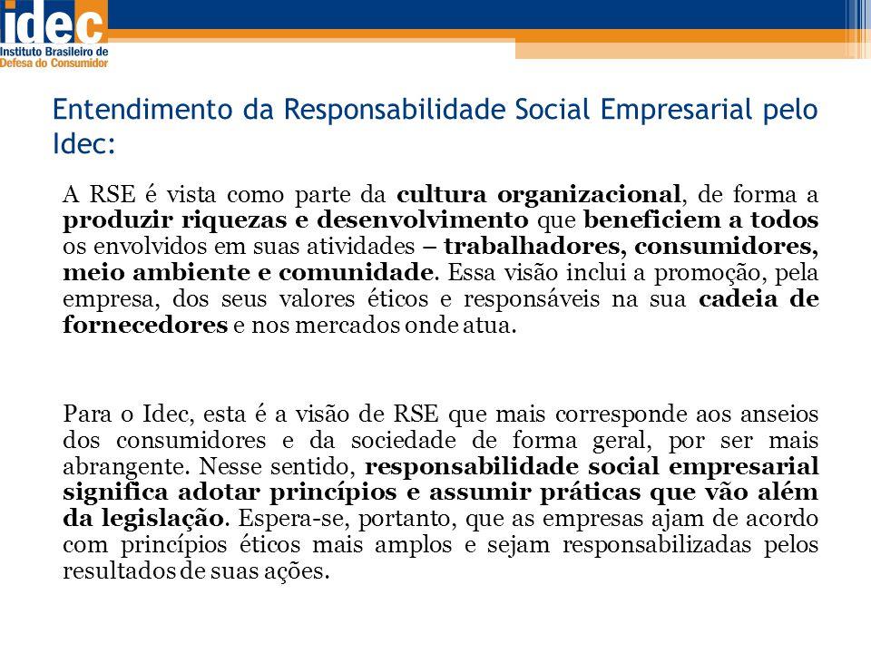 Entendimento da Responsabilidade Social Empresarial pelo Idec: