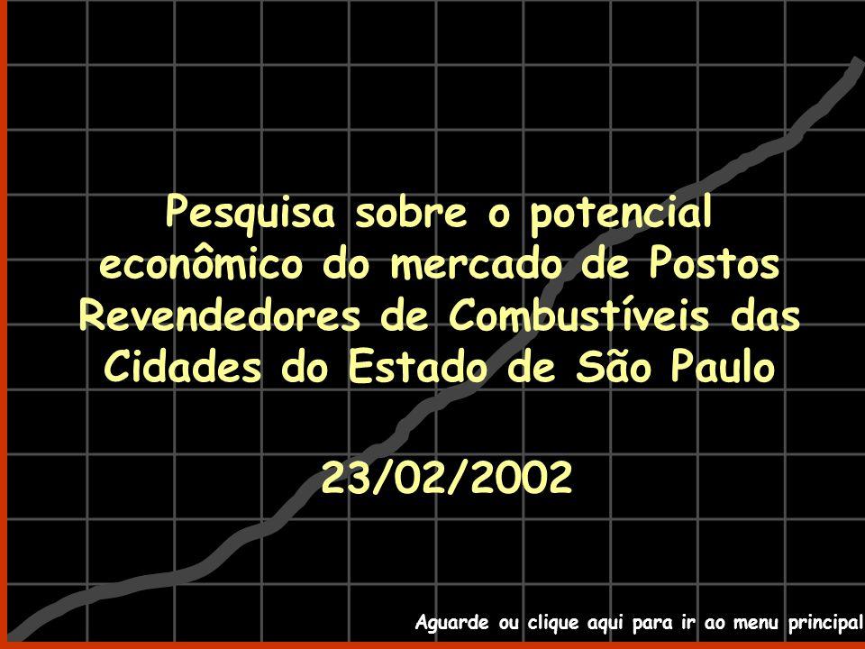 Pesquisa sobre o potencial econômico do mercado de Postos Revendedores de Combustíveis das Cidades do Estado de São Paulo
