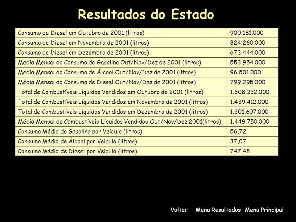 Resultados do Estado Consumo de Diesel em Outubro de 2001 (litros)
