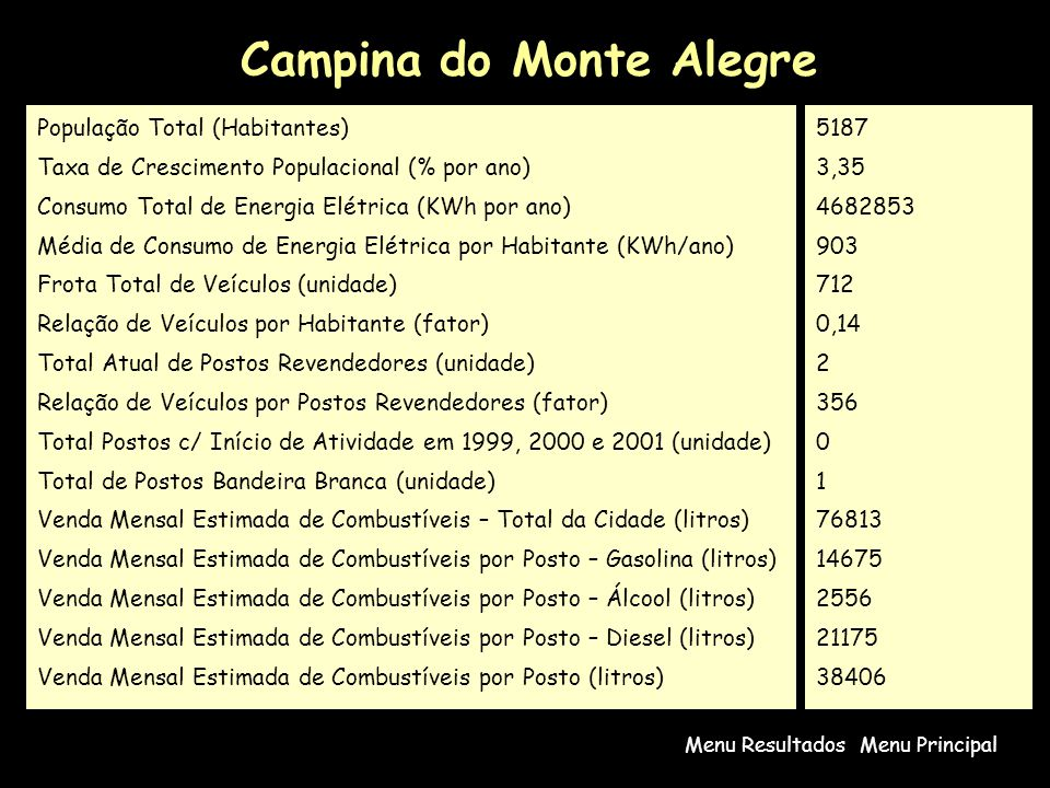 Campina do Monte Alegre