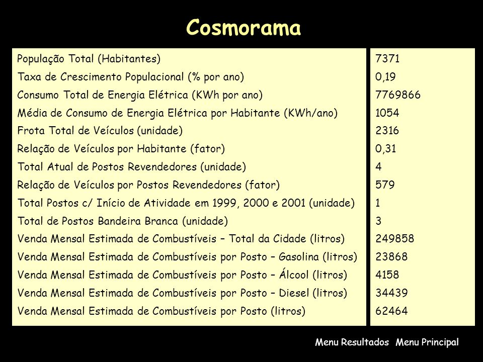 Cosmorama População Total (Habitantes)