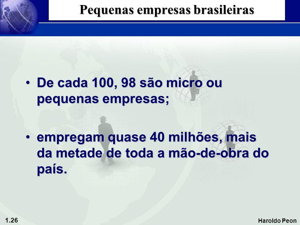 Pequenas empresas brasileiras
