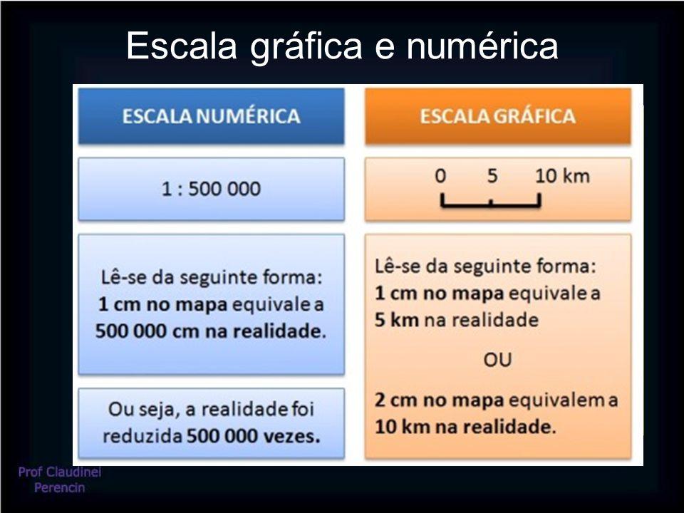 Escala gráfica e numérica