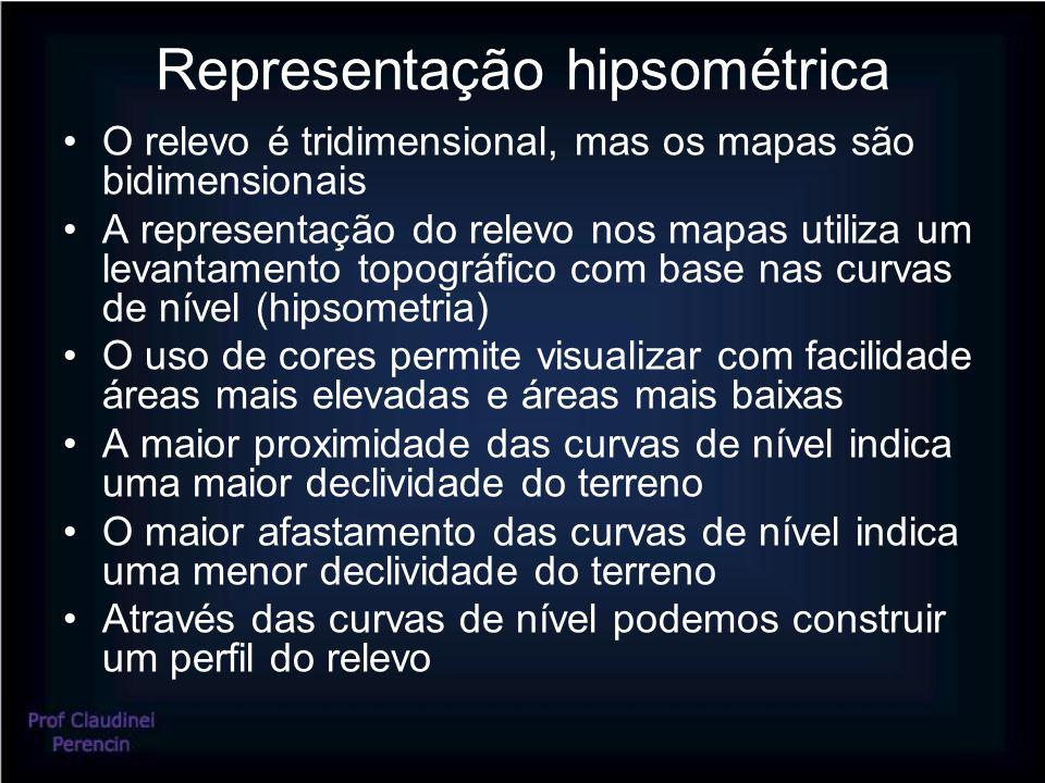 Representação hipsométrica