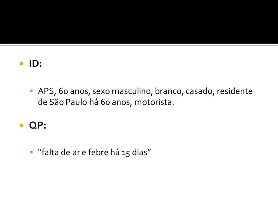 ID: APS, 60 anos, sexo masculino, branco, casado, residente de São Paulo há 60 anos, motorista. QP: