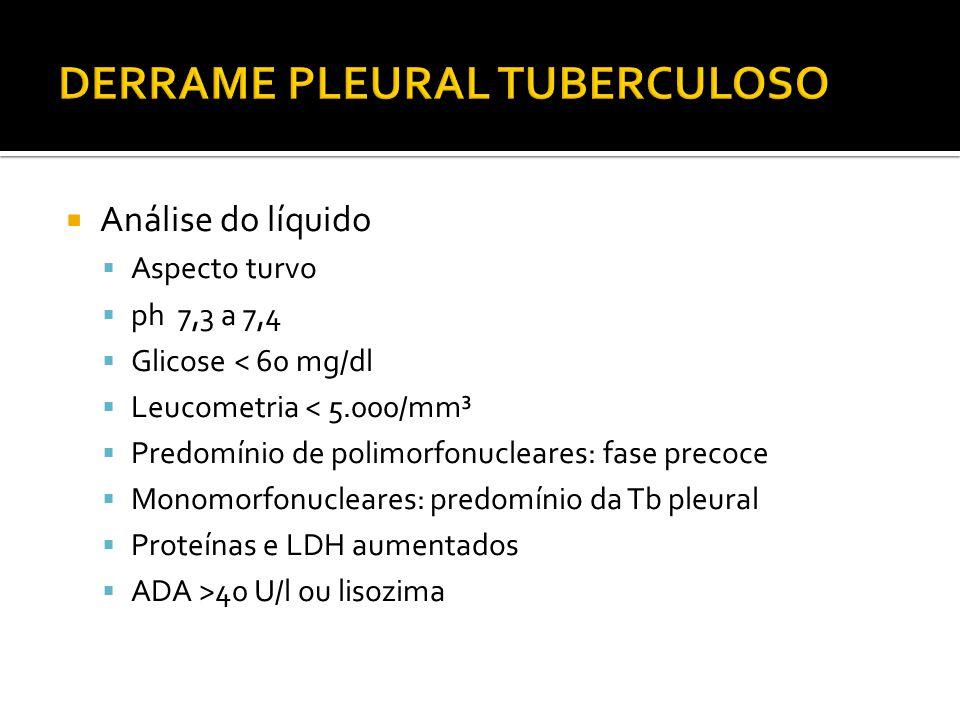 DERRAME PLEURAL TUBERCULOSO