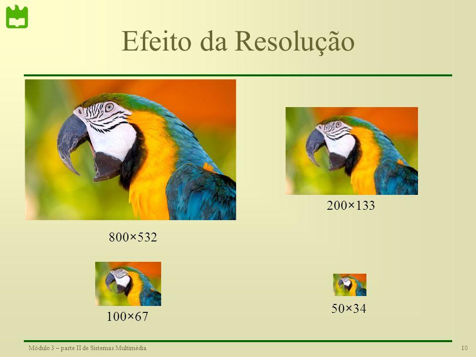 Efeito da Resolução 200×133 800×532 50×34 100×67