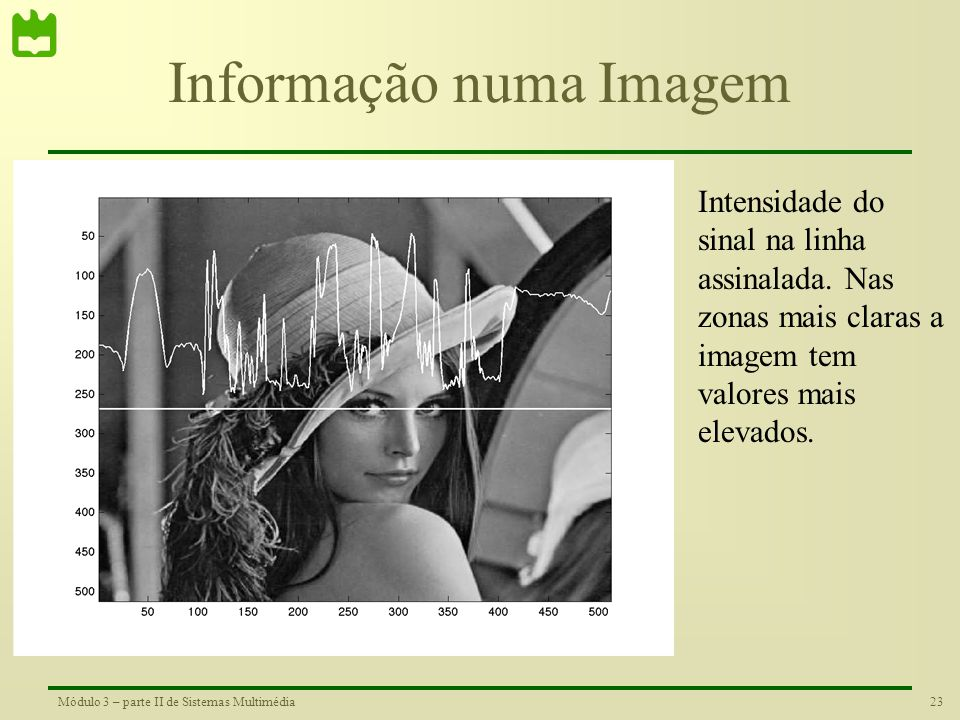 Informação numa Imagem