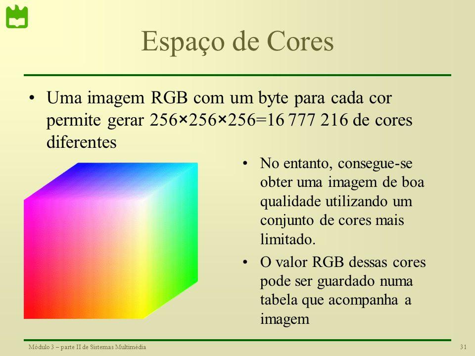 Espaço de Cores Uma imagem RGB com um byte para cada cor permite gerar 256×256×256=16 777 216 de cores diferentes.