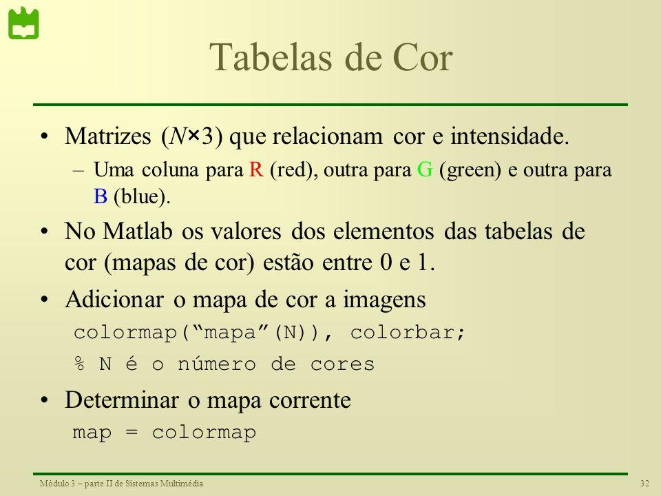 Tabelas de Cor Matrizes (N×3) que relacionam cor e intensidade.