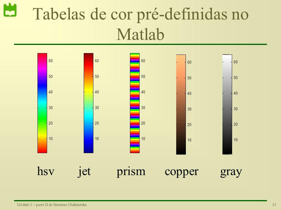 Tabelas de cor pré-definidas no Matlab