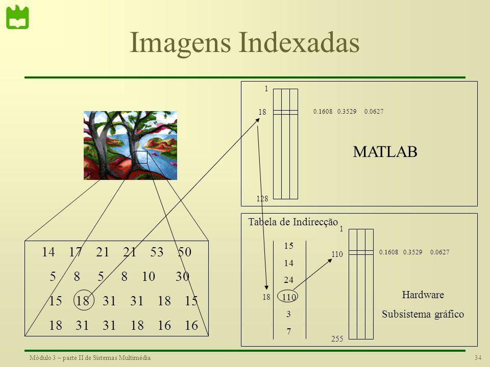 Imagens Indexadas MATLAB 14 17 21 21 53 50 5 8 5 8 10 30