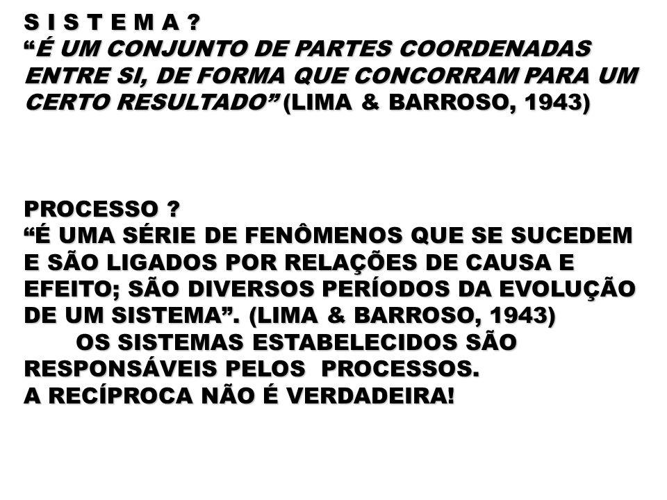 S I S T E M A É UM CONJUNTO DE PARTES COORDENADAS ENTRE SI, DE FORMA QUE CONCORRAM PARA UM CERTO RESULTADO (LIMA & BARROSO, 1943)