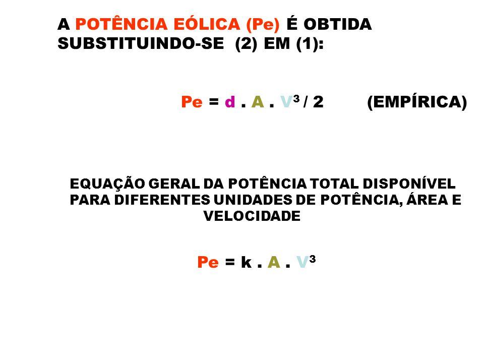 A POTÊNCIA EÓLICA (Pe) É OBTIDA SUBSTITUINDO-SE (2) EM (1):