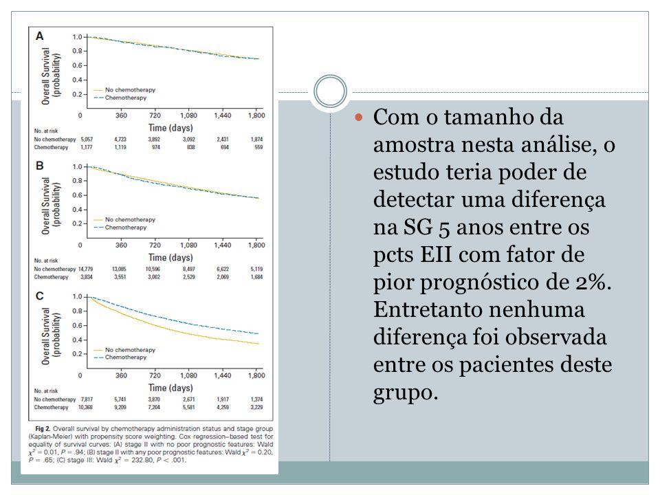 Com o tamanho da amostra nesta análise, o estudo teria poder de detectar uma diferença na SG 5 anos entre os pcts EII com fator de pior prognóstico de 2%.