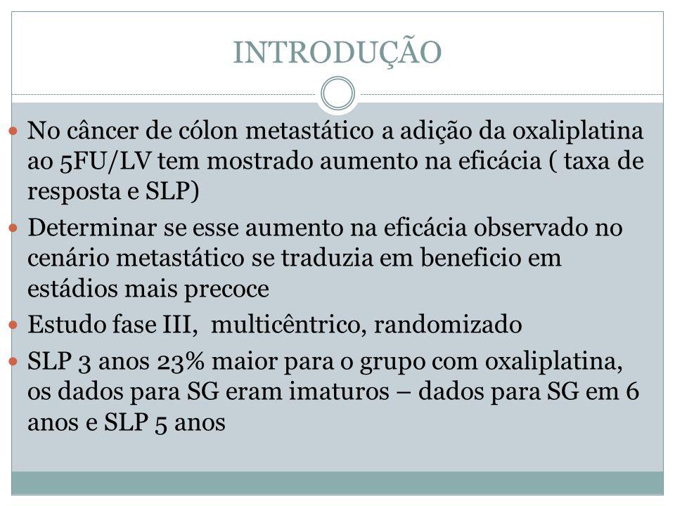 INTRODUÇÃO No câncer de cólon metastático a adição da oxaliplatina ao 5FU/LV tem mostrado aumento na eficácia ( taxa de resposta e SLP)