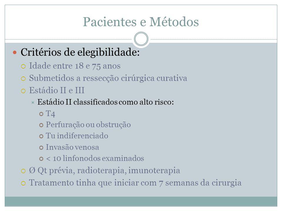 Pacientes e Métodos Critérios de elegibilidade: