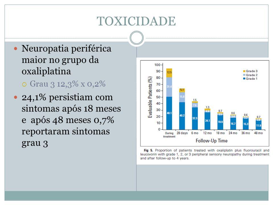 TOXICIDADE Neuropatia periférica maior no grupo da oxaliplatina