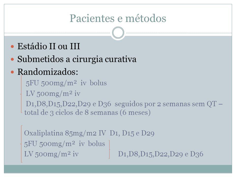Pacientes e métodos Estádio II ou III Submetidos a cirurgia curativa