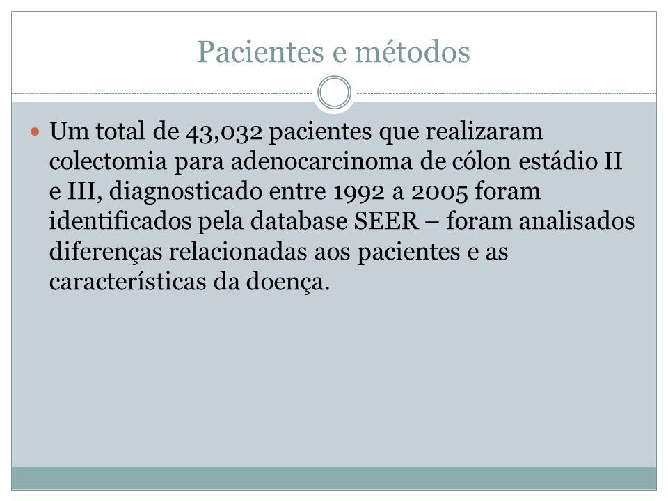 Pacientes e métodos