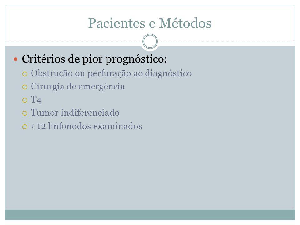 Pacientes e Métodos Critérios de pior prognóstico: