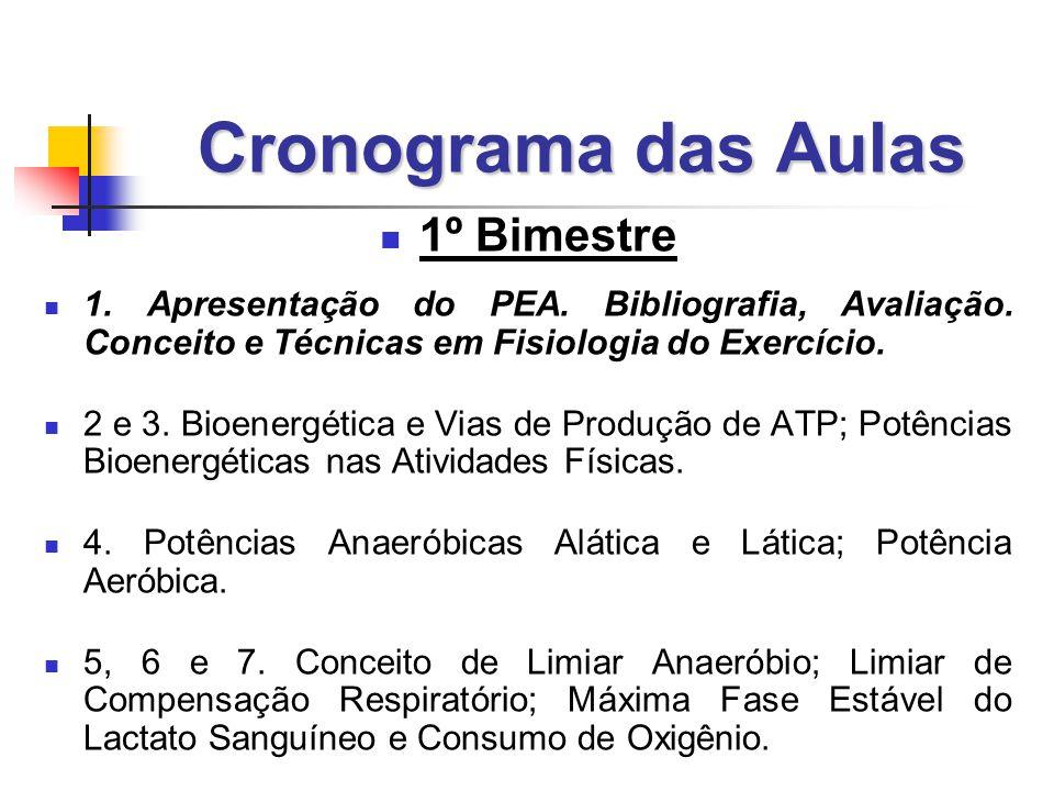 Cronograma das Aulas 1º Bimestre