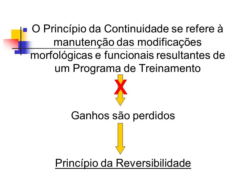 Princípio da Reversibilidade