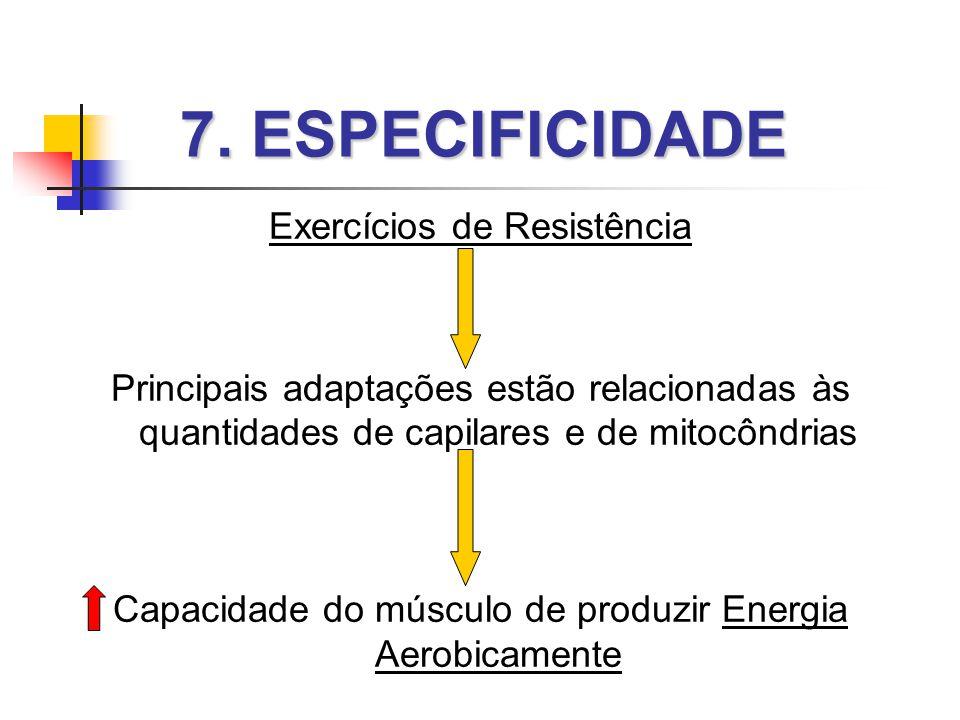 7. ESPECIFICIDADE Exercícios de Resistência