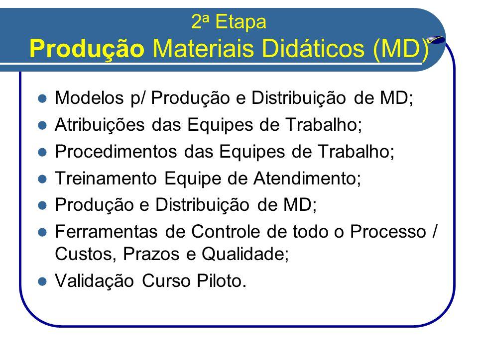 2a Etapa Produção Materiais Didáticos (MD)