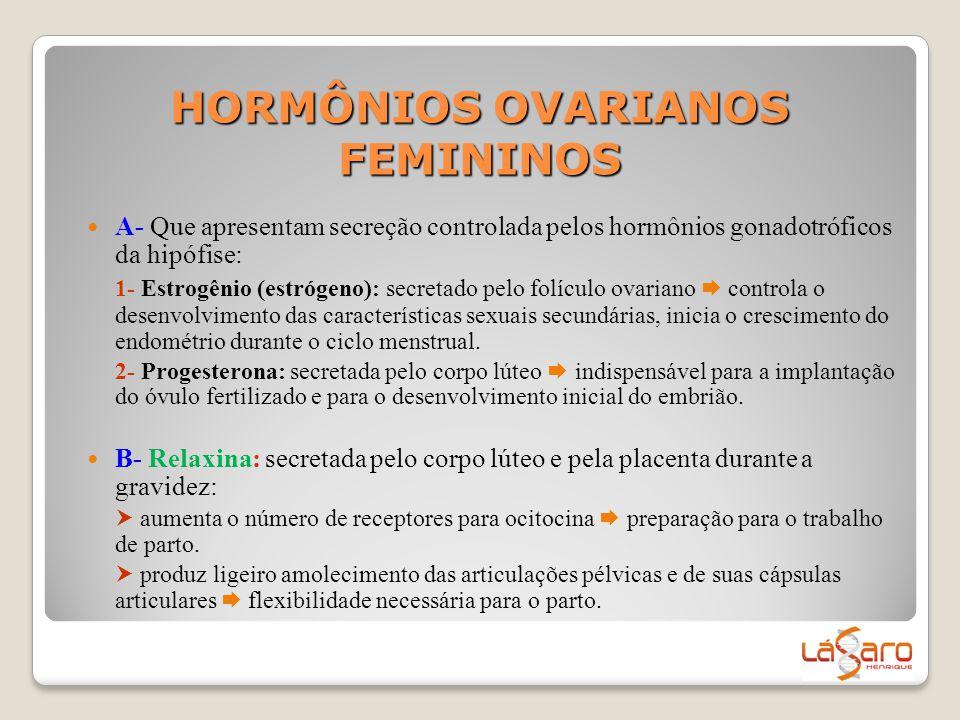 HORMÔNIOS OVARIANOS FEMININOS