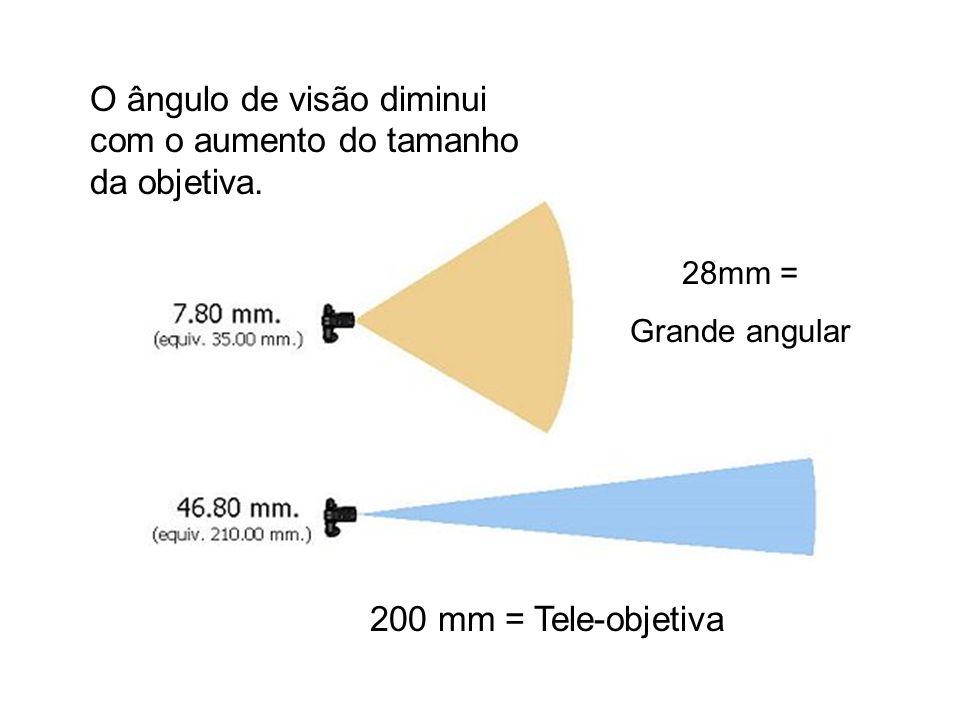 O ângulo de visão diminui com o aumento do tamanho da objetiva.