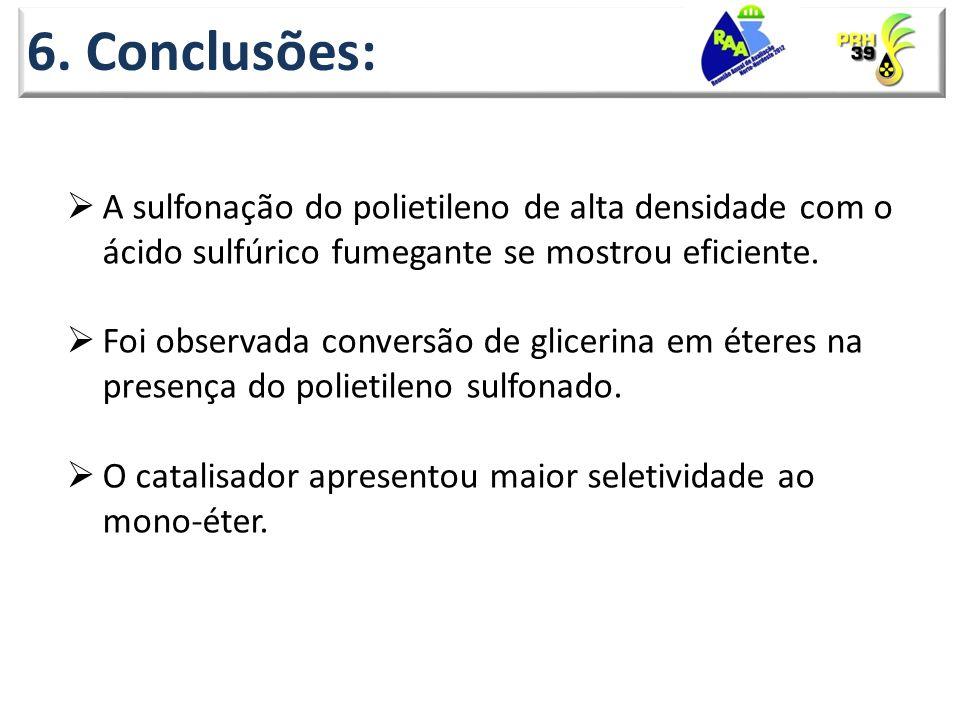 6. Conclusões: A sulfonação do polietileno de alta densidade com o ácido sulfúrico fumegante se mostrou eficiente.