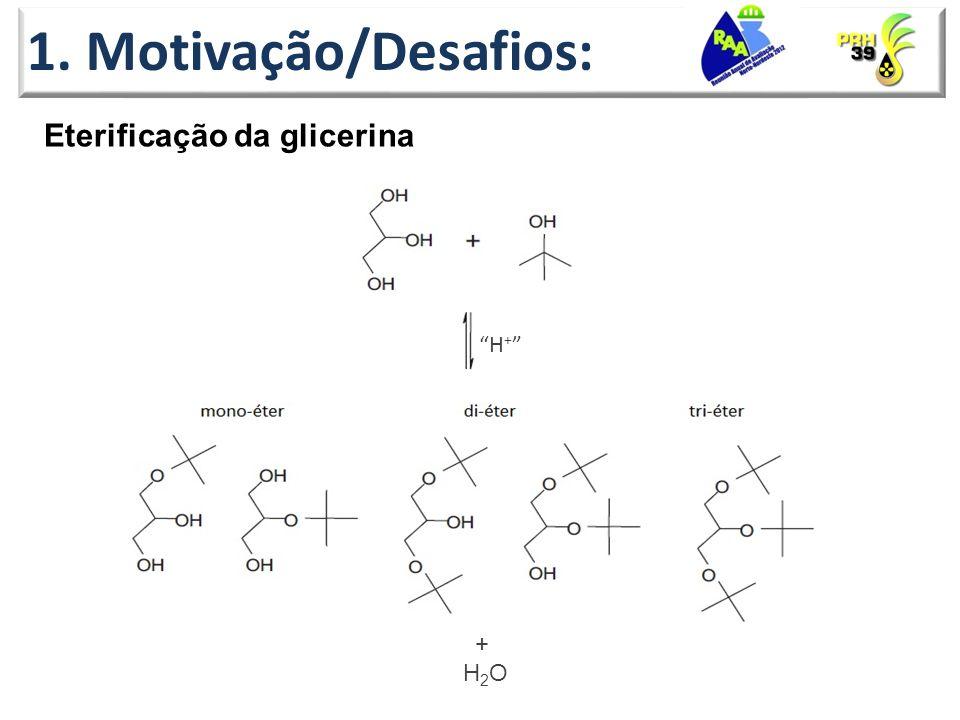 1. Motivação/Desafios: Eterificação da glicerina H+ + H2O