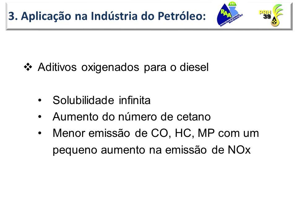 3. Aplicação na Indústria do Petróleo: