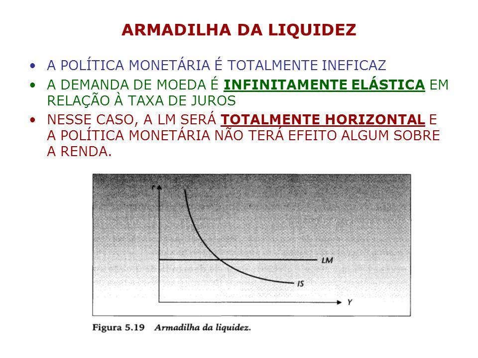 ARMADILHA DA LIQUIDEZ A POLÍTICA MONETÁRIA É TOTALMENTE INEFICAZ
