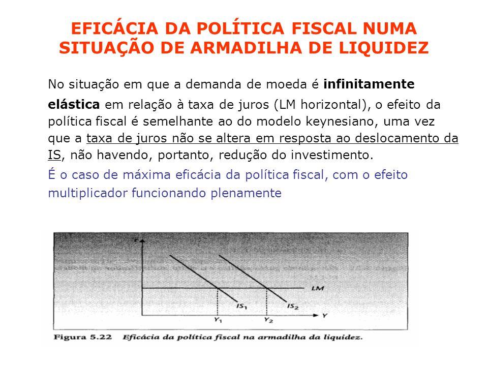 EFICÁCIA DA POLÍTICA FISCAL NUMA SITUAÇÃO DE ARMADILHA DE LIQUIDEZ