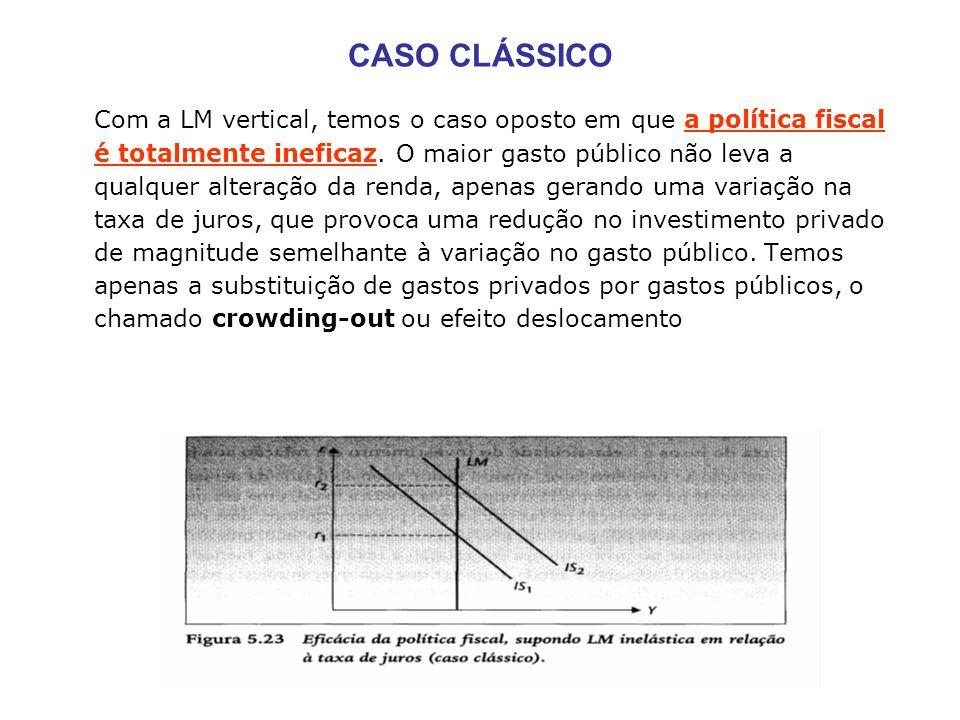 CASO CLÁSSICO