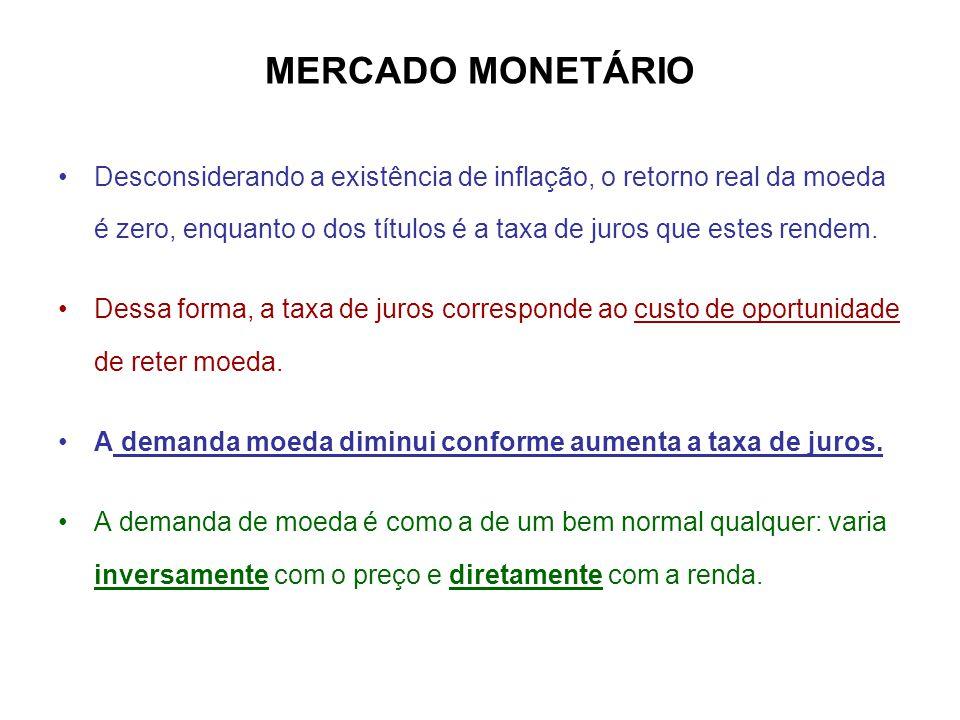 MERCADO MONETÁRIO