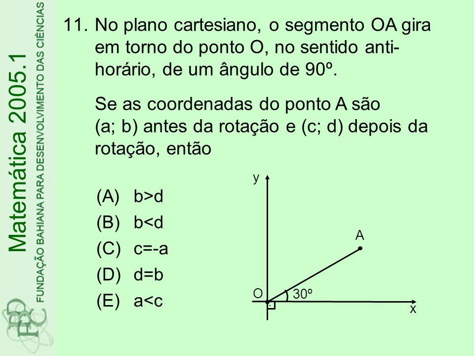 No plano cartesiano, o segmento OA gira em torno do ponto O, no sentido anti-horário, de um ângulo de 90º. Se as coordenadas do ponto A são (a; b) antes da rotação e (c; d) depois da rotação, então