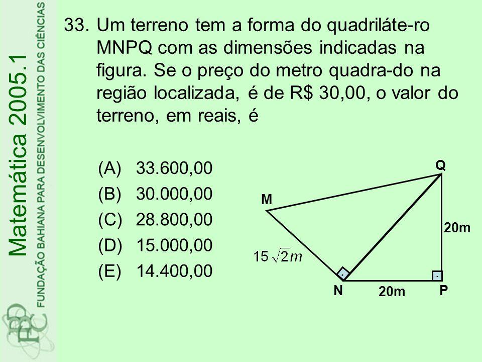 Um terreno tem a forma do quadriláte-ro MNPQ com as dimensões indicadas na figura. Se o preço do metro quadra-do na região localizada, é de R$ 30,00, o valor do terreno, em reais, é