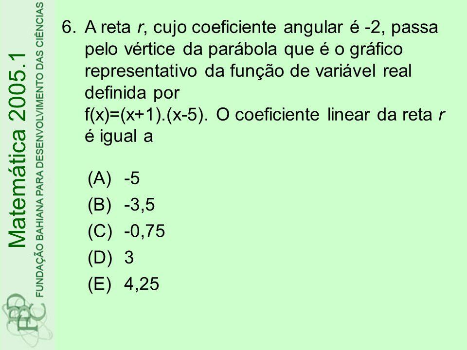 A reta r, cujo coeficiente angular é -2, passa pelo vértice da parábola que é o gráfico representativo da função de variável real definida por f(x)=(x+1).(x-5). O coeficiente linear da reta r é igual a