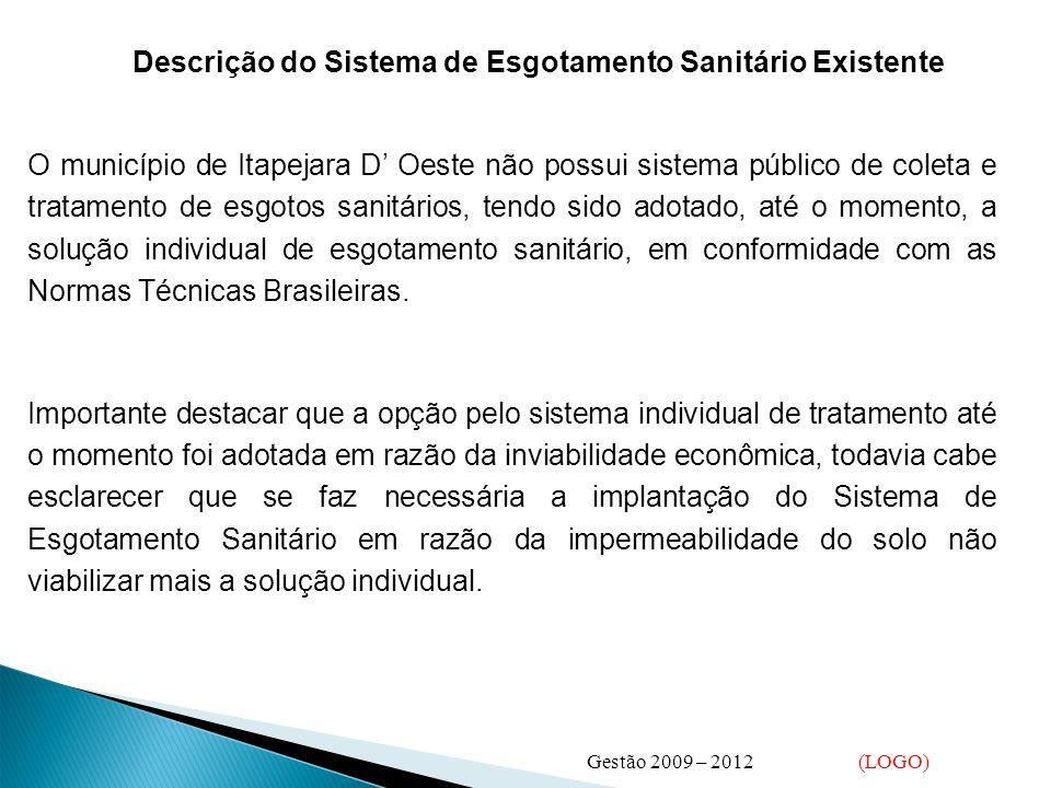 Descrição do Sistema de Esgotamento Sanitário Existente