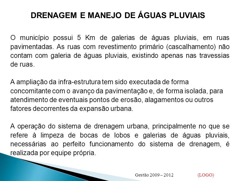 DRENAGEM E MANEJO DE ÁGUAS PLUVIAIS