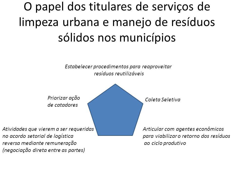 O papel dos titulares de serviços de limpeza urbana e manejo de resíduos sólidos nos municípios
